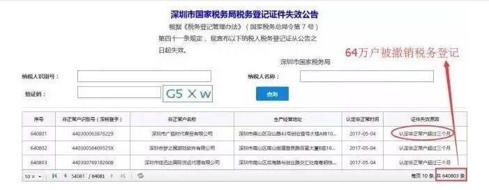 Cope with China Shenzhen Companies' Abnormal Deregistration
